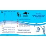 Памятка рыбаку-любителю в Астраханской области