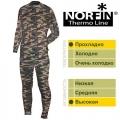 Термобельё Norfin Thermo line (р. M, L, XL, XXL)